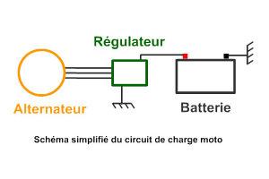 circuit de charge de moto